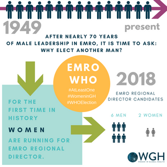 Regional Director, EMRO WHO: Why Elect Another Man?