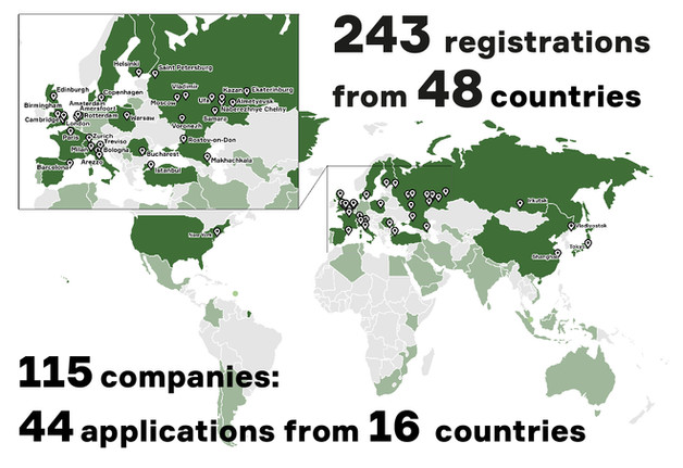 115 COMPANIES ARE COMPETING