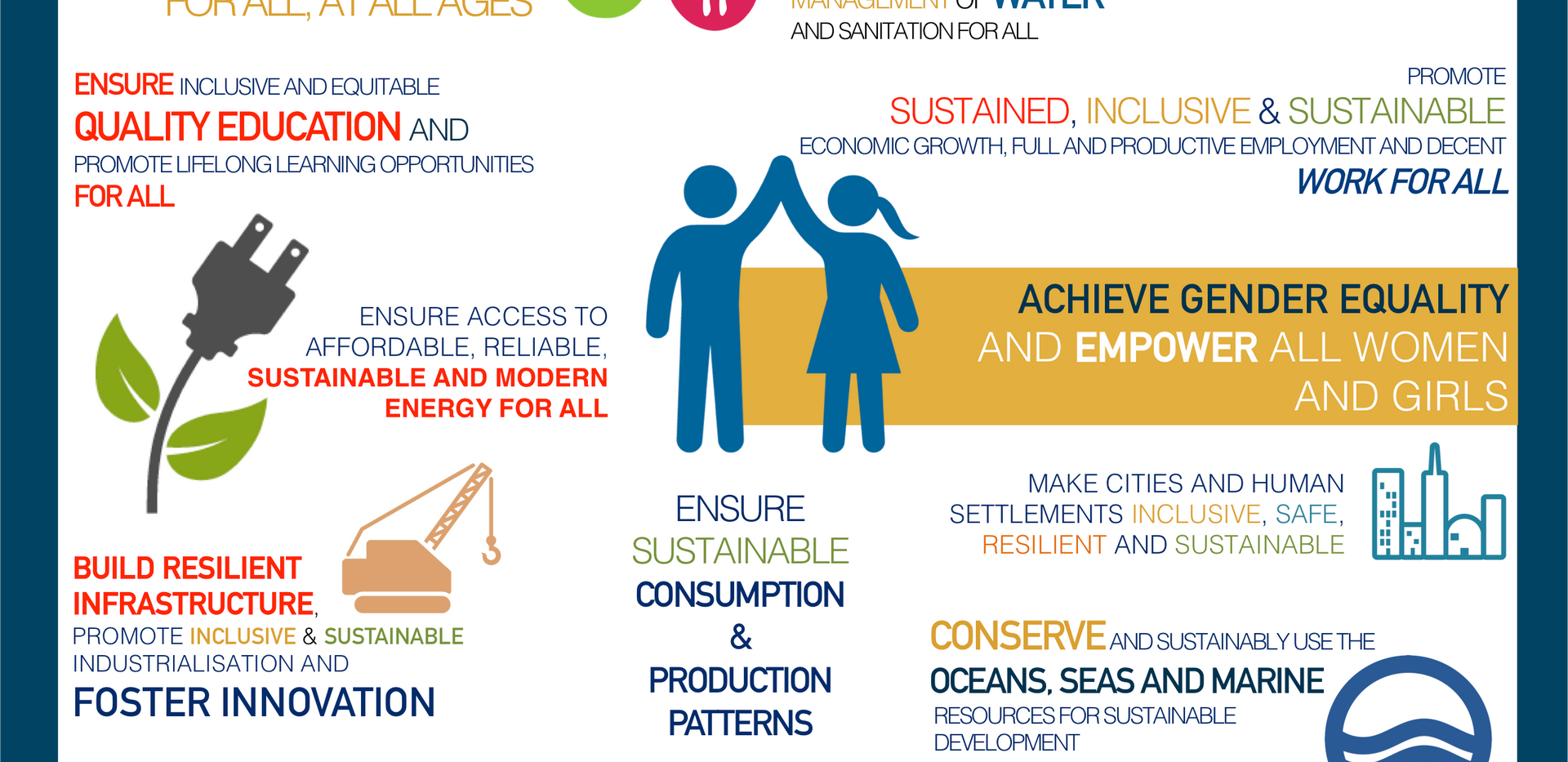 RG_Infographic_-_Sustainable_Goals.png