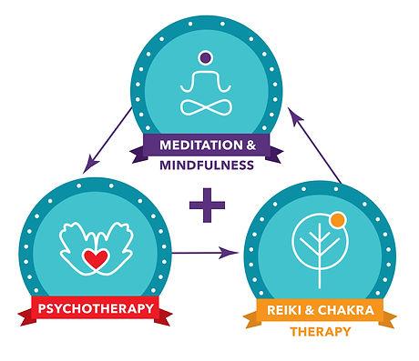 Spiritlicious-com_-_3in1-Meditation+Mind