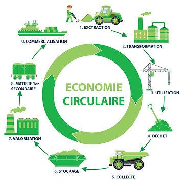 economie-circulaire.jpg