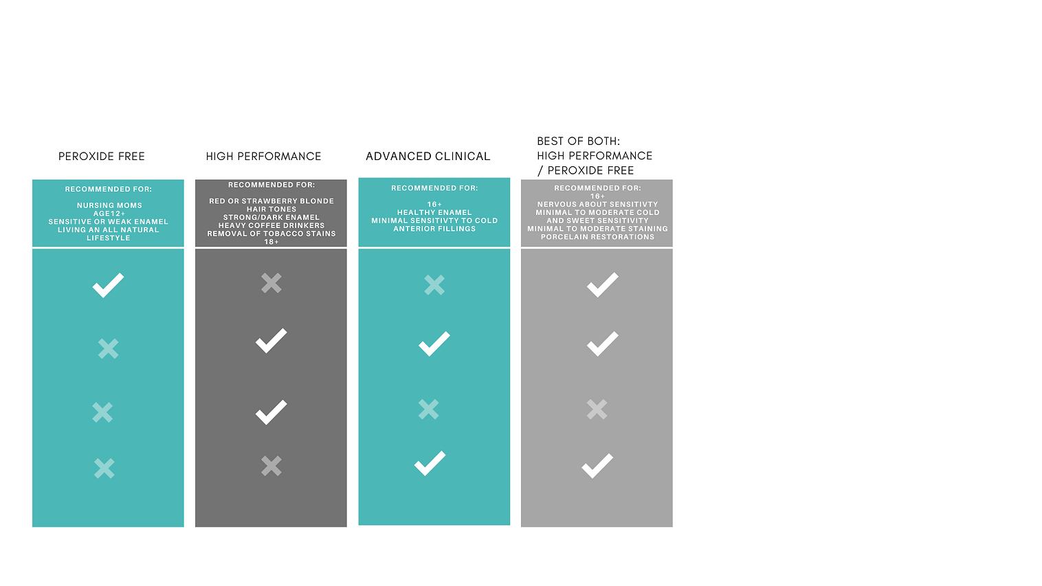 Blue and Black Comparison Chart Presenta