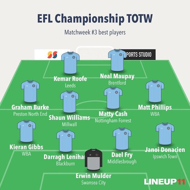 EFL Championship TOTW: Matchweek 3