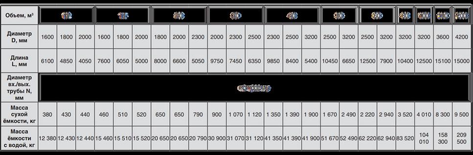 таблица отредактирована.png