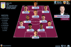 Predicted Lineup Graphic