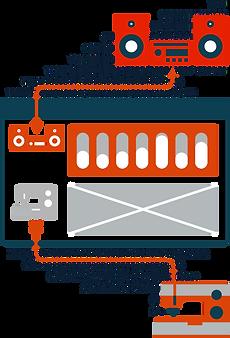 Type of data compatibility OpenPAYGO Metrics