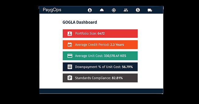GOGLA Dashboard PaygOps