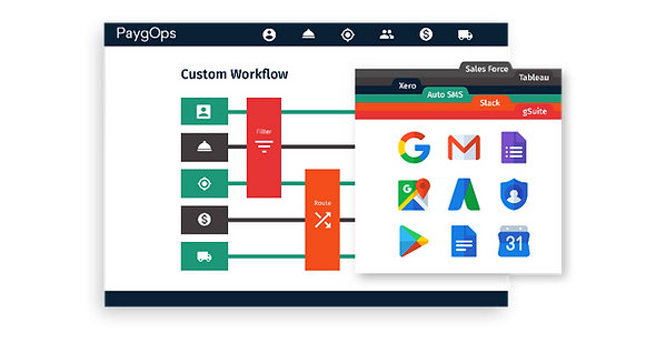 Custom Workflows PaygOps