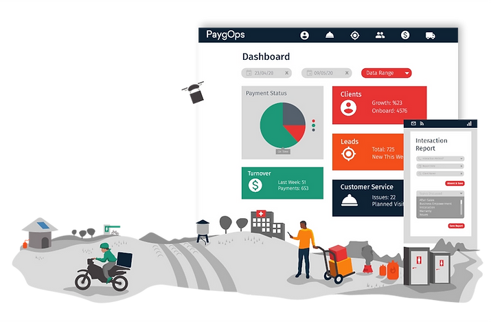 PaygOps Paygo operation management software