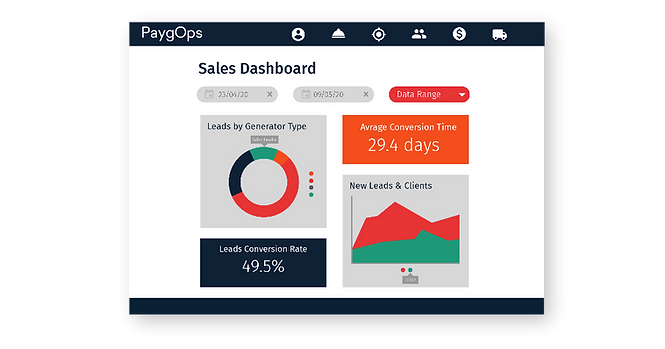 Sales Dashboard PaygOps