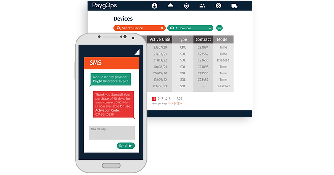 Loan Management PaygOps