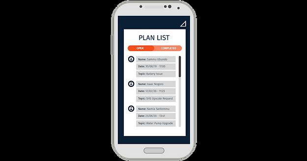App Plan List PaygOps