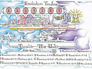 MY REVELATION TIMELINE