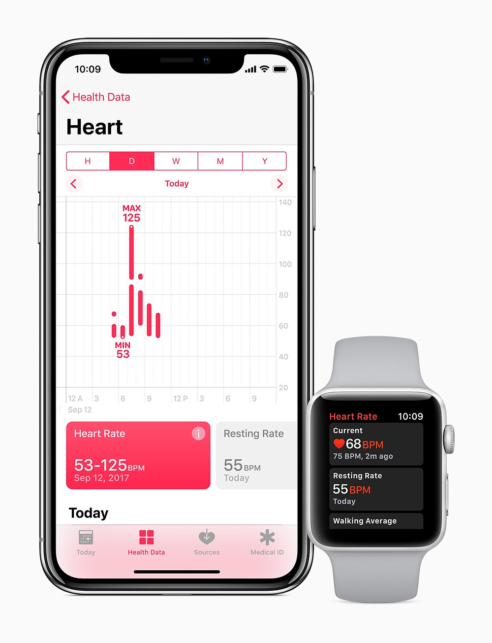 Monitoraggio-cuore-Apple-Watch