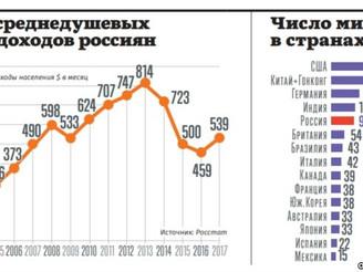 "Яшин и Милов представили доклад ""Путин. Итоги. 2018"""
