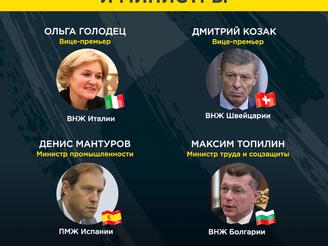 """""""Патриоты"""" России"""