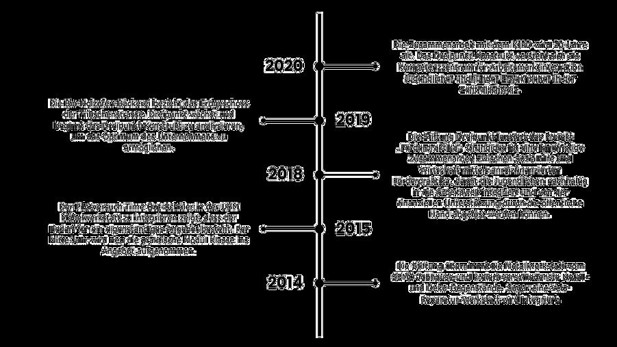 Timeline 1.png