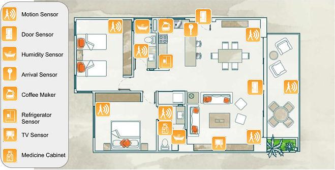 FloorplanIcons.jpg