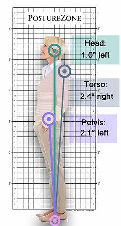 senior-woman-posture-grid-with-PZ-app-re