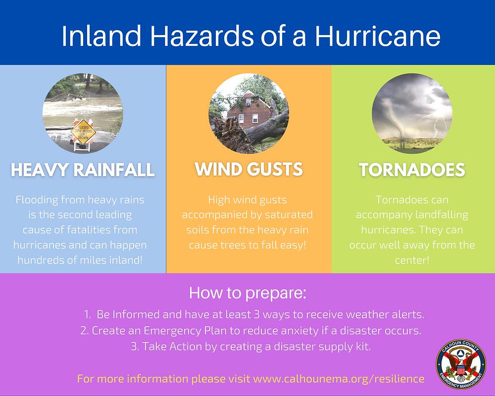 graphic hurricane preparedness