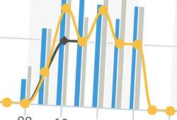 statistiques de fréquentation flux