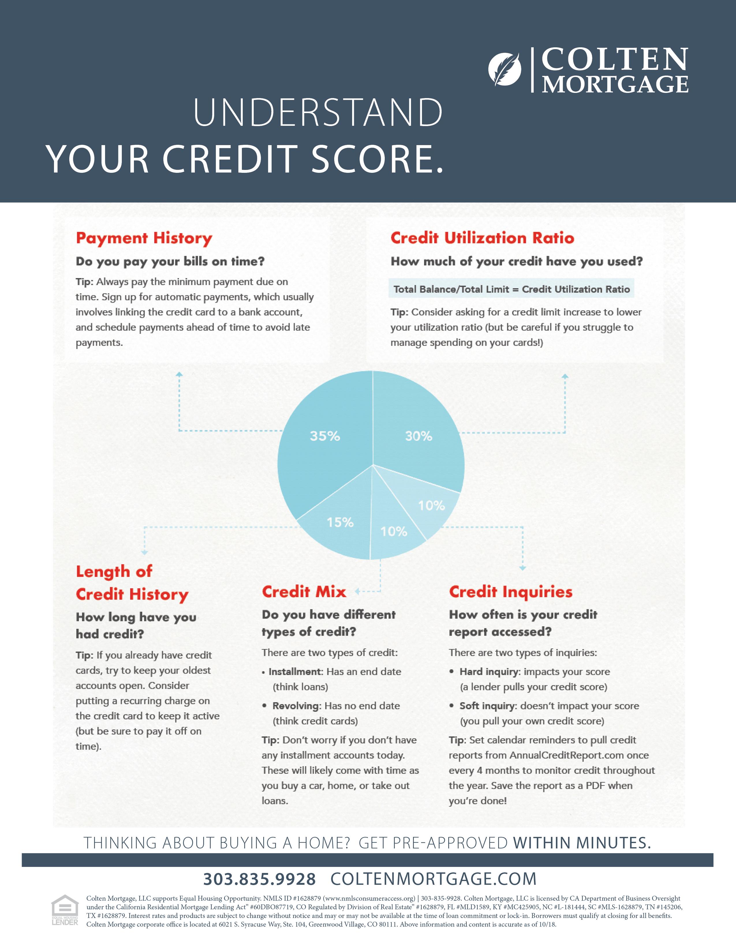 Understanding Credit Score Flyer