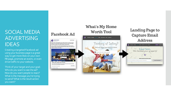Social Media Presentation - Editable PowerPoint