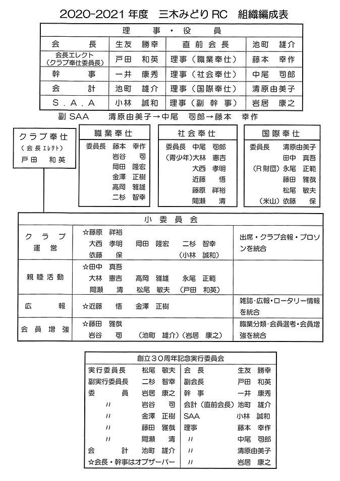 members_2020-2021.jpg