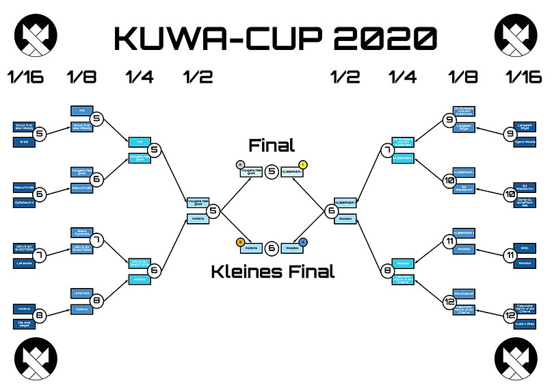 Kuwa-Cup_2020_ausgefüllt.jpeg