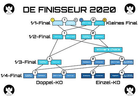 Finisseur_2020_ausgefüllt.jpeg