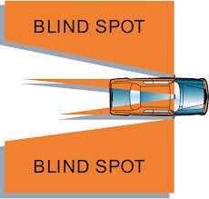 Promotion Blind Spot