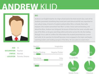 Persona Profile 2