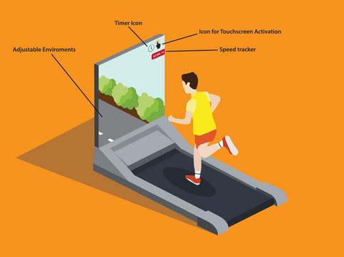 Treadmill Design: on