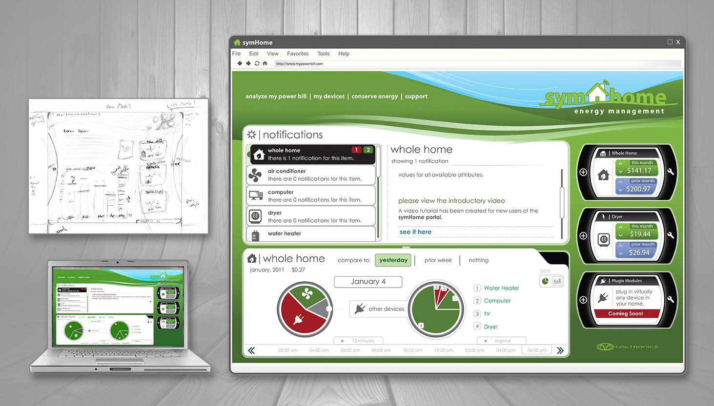 UI Design | API