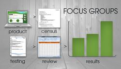 Consulting | Focus Groups