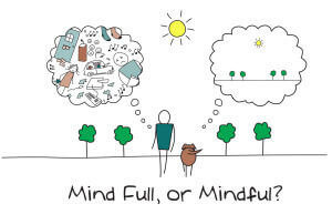 drawing on mindfulness