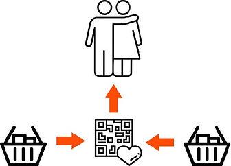 Matchmaking QR Code .jpg