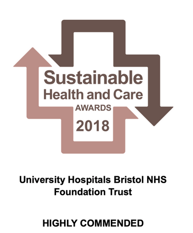 Sustainable Health & Care