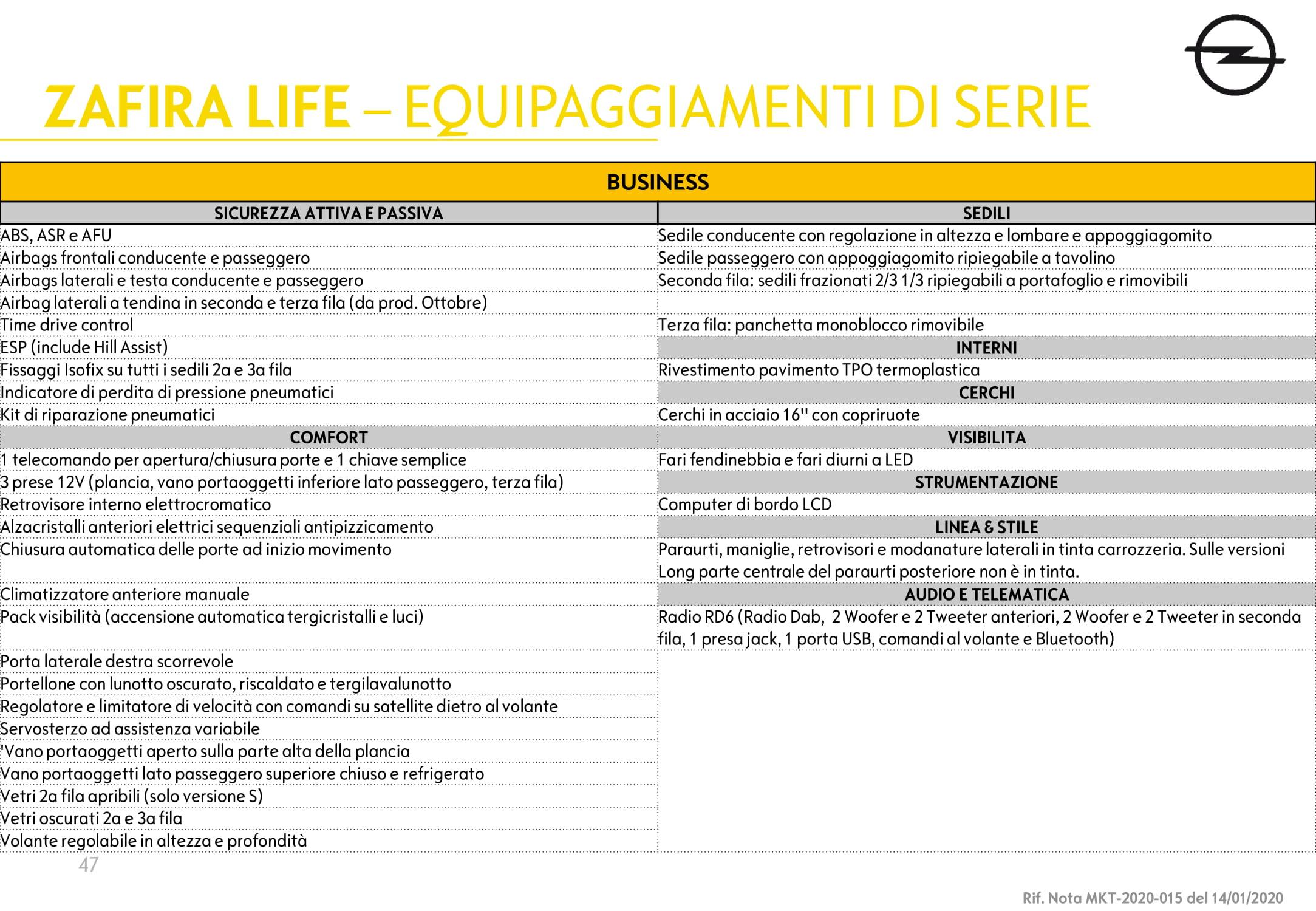 equip zafira life-3