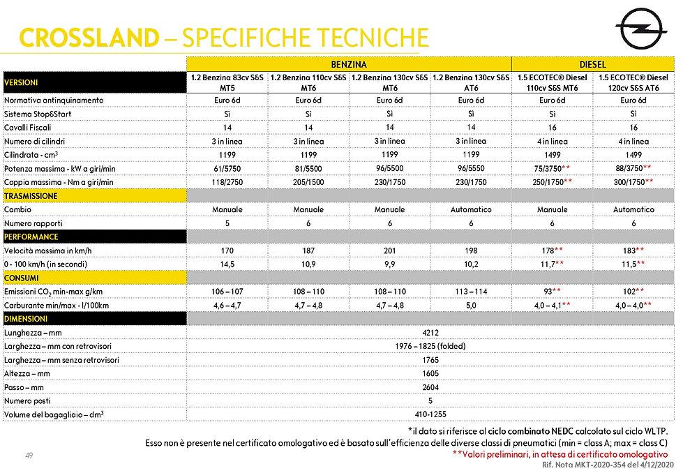 SPEC CROSSLAND_page-0001.jpg