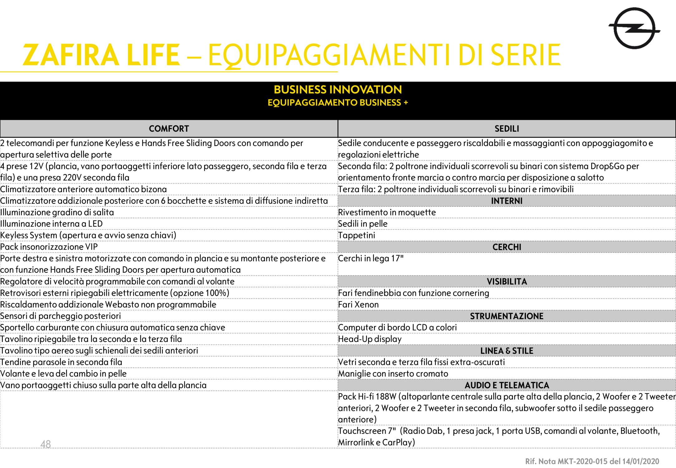 equip zafira life-4