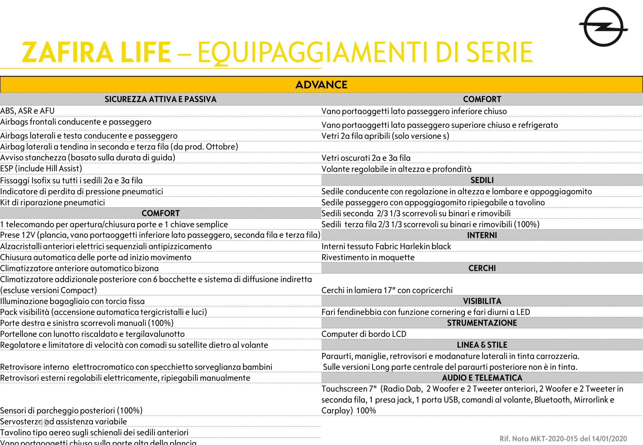 equip zafira life-1