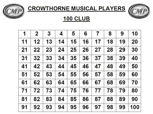 CMP One Hundred Club Square Number 3