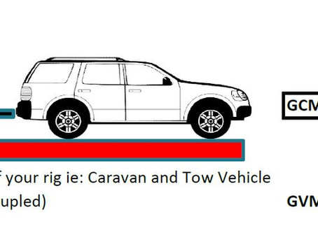 Tow Vehicle and Caravan Weighing Acronyms Explained - Or why is my Caravan Overweight ?