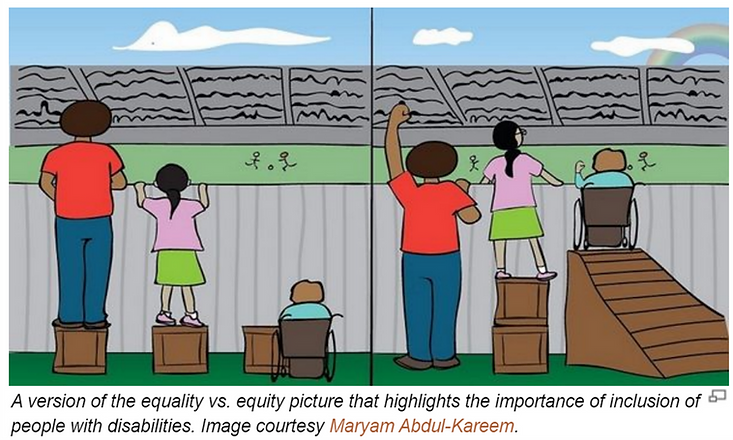 equality versus equity 2.png