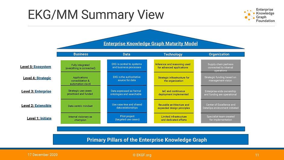 EKG_MM_Summary_View.jpg