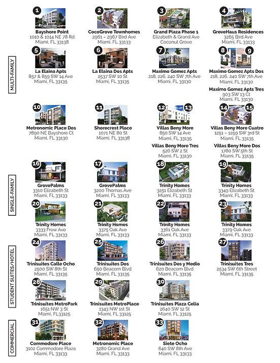 MetronomicProjectMap_8-5x11_flippages_Pa