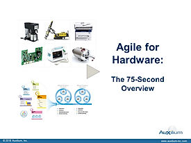 Agile for Hardware Executive Overview v2
