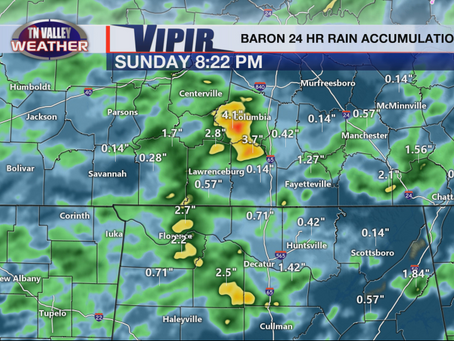 Uneven Rain Totals Sunday