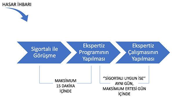 gla-grup-ekspertiz-süreci.jpeg